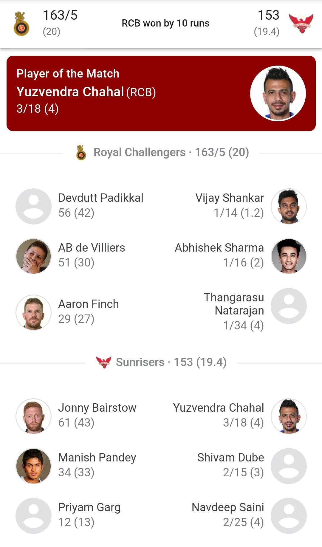 Royal Challengers Bangalore beats Sunrisers Hyderabad in IPL2020