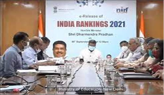 NIRF Ranking 2021 - देश में IIT मद्रास सर्वश्रेष्ठ शैक्षणिक संस्थान , ये हैं भारत के बेस्ट मेडिकल - इंजीनियरिंग - MBA कॉलेज