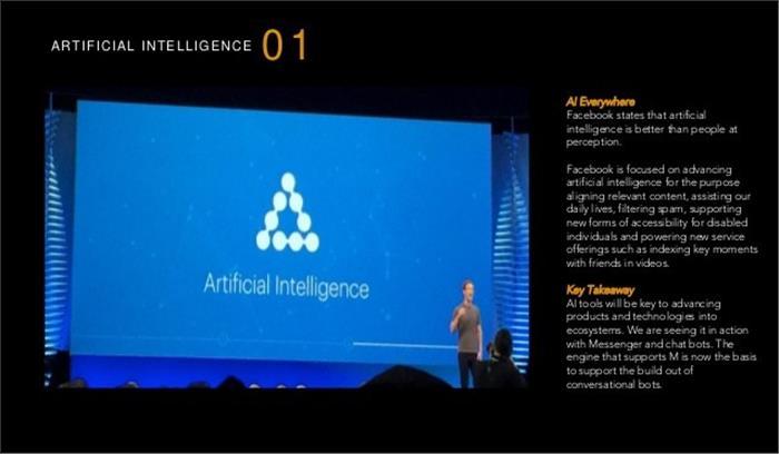 फेसबुक ने विकसित की आर्टीफिशियल इंटेलिजेंस तकनीक, यूजर्स को आत्महत्या से बचाएगा